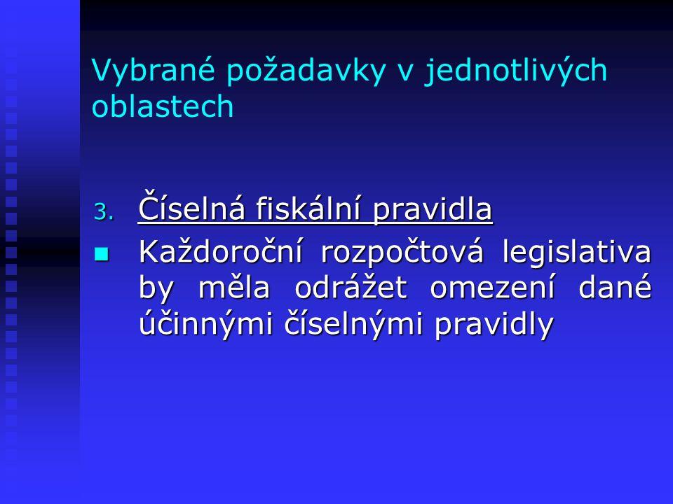 Vybrané požadavky v jednotlivých oblastech 3.