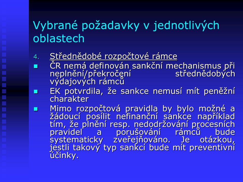 Vybrané požadavky v jednotlivých oblastech 4.