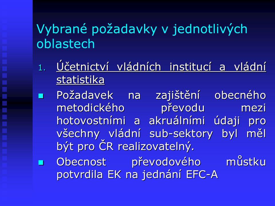 Vybrané požadavky v jednotlivých oblastech 2.