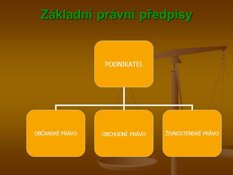 Základní právní předpisy PODNIKATEL OBČANSKÉ PRÁVO OBCHODNÍ PRÁVO ŽIVNOSTENSKÉ PRÁVO