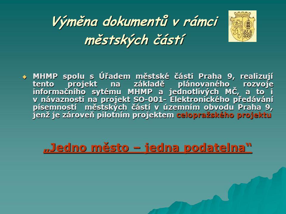 Výměna dokumentů v rámci městských částí  MHMP spolu s Úřadem městské části Praha 9, realizují tento projekt na základě plánovaného rozvoje informačn