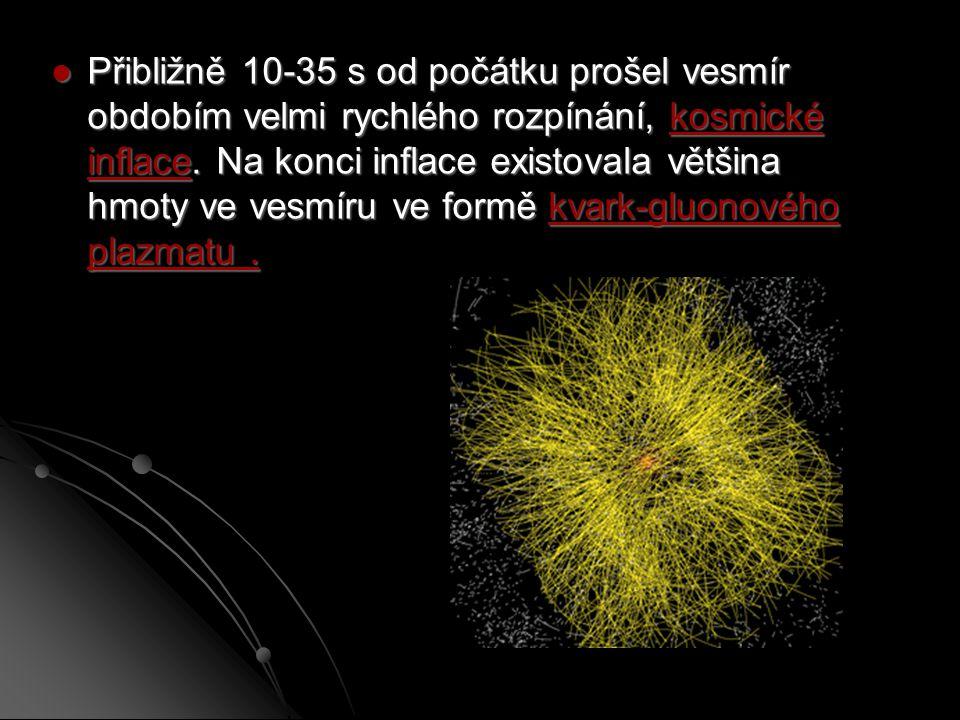 Přímočaře použitá obecná teorie relativity předpovídá na začátku vesmíru singularitu.