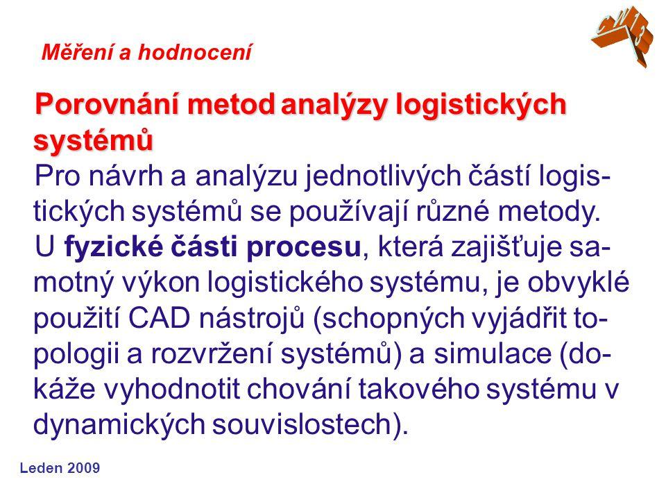 Leden 2009 Porovnání metodanalýzy logistických systémů Porovnání metod analýzy logistických systémů Pro návrh a analýzu jednotlivých částí logis- tick