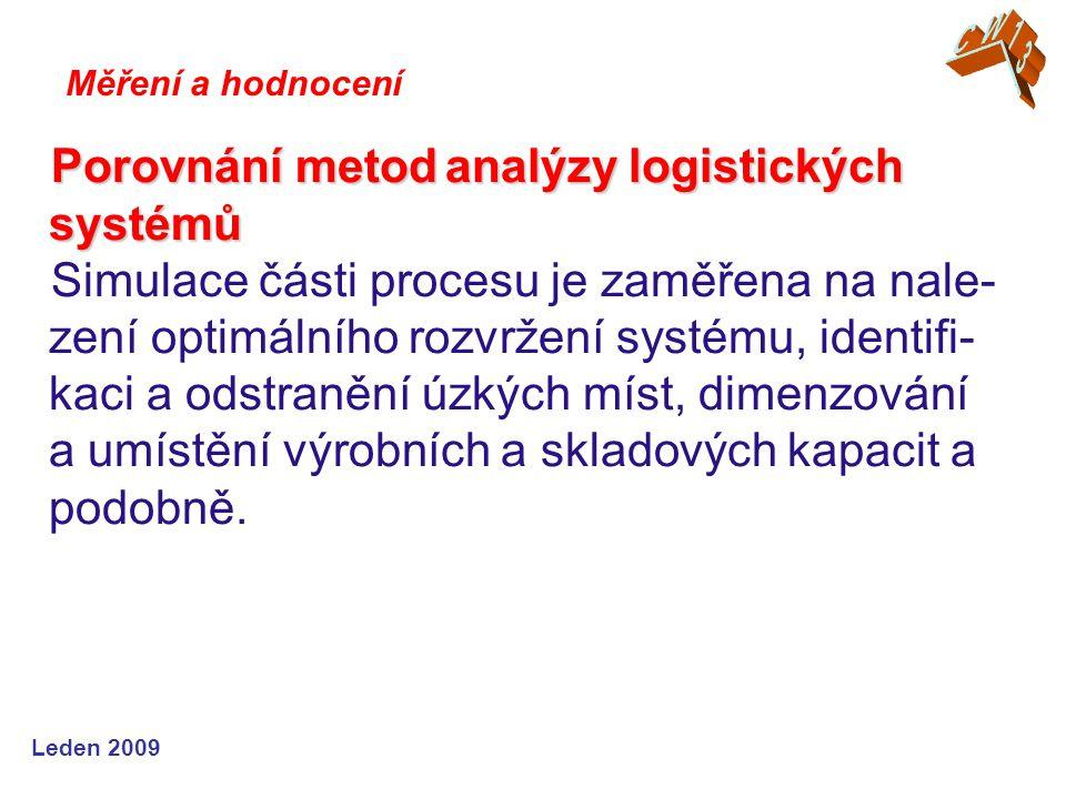 Leden 2009 Porovnání metodanalýzy logistických systémů Porovnání metod analýzy logistických systémů Simulace části procesu je zaměřena na nale- zení o