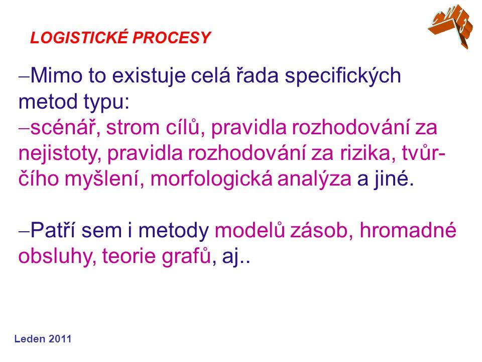 Leden 2011  Mimo to existuje celá řada specifických metod typu:  scénář, strom cílů, pravidla rozhodování za nejistoty, pravidla rozhodování za rizika, tvůr- čího myšlení, morfologická analýza a jiné.