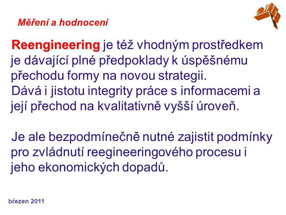březen 2011 Reengineering Reengineering je též vhodným prostředkem je dávající plné předpoklady k úspěšnému přechodu formy na novou strategii. Dává i