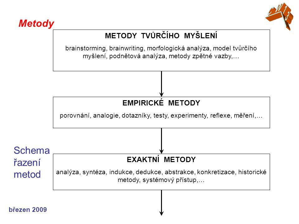 Leden 2009 Předpokladem efektivního a účelného vy- užití Předpokladem efektivního a účelného vy- užití je ve většině aplikačních případů podmí- něno procesem tvůrčí syntézy: * umění správně vybrat problémy, které svým posláním a místem v manažerské práci odpovídají požadavku efektivnosti – primární úlohou je plánování a hluboké pochopení úče- lu řešení dané problematiky spolu s rozezná- ním možných důsledků variantního řešení Měření a hodnocení
