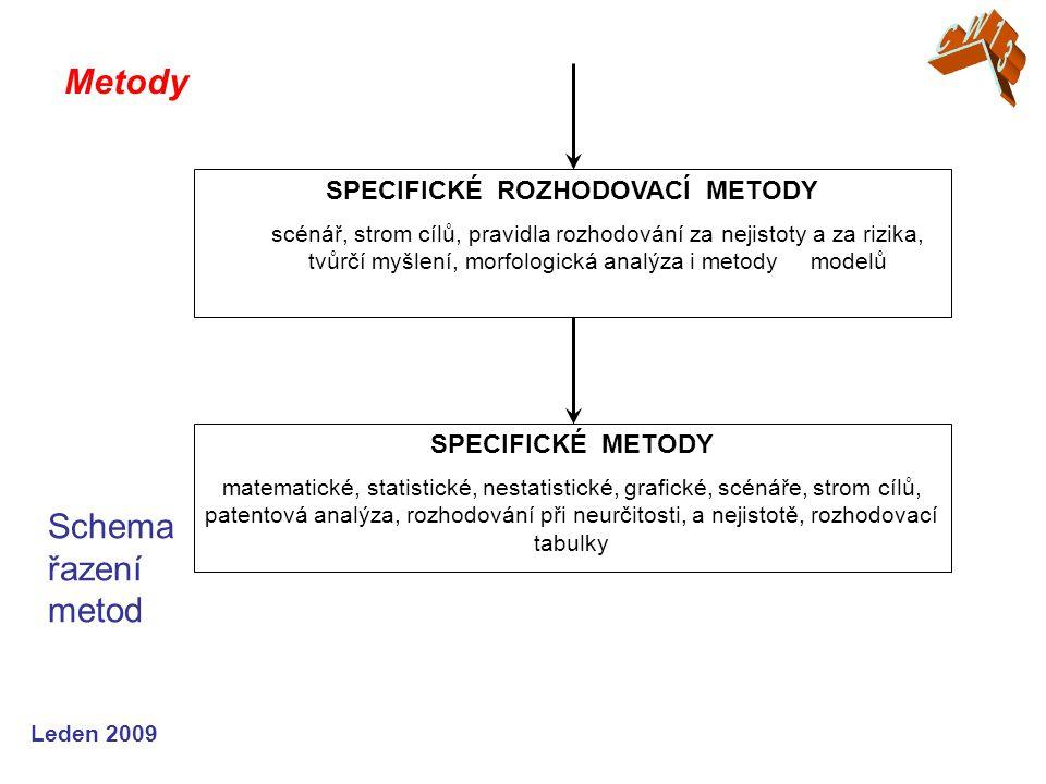 Leden 2009 * mít schopnost správně formulovat zvolené úlohy – předpokládá, že dokáže vyjádřit reál- nou problematiku vhodným modelem – pods- tatné jsou následující hlediska: - charakter samotného objektu zkoumání a jeho hodnocení zařazením do určité třídy - účel použití modelu a tomu odpovídající subjektivní informace - nároky na přiměřenost informačního za- jištění Měření a hodnocení