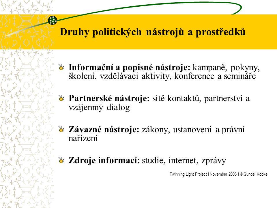 Kréda & základní prvky komunikačních strategií Krédo veřejné kampaně .