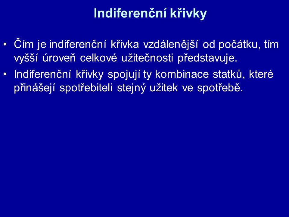 Indiferenční křivky dokonalých substitutů Indiferenční křivky dokonalých komplementů