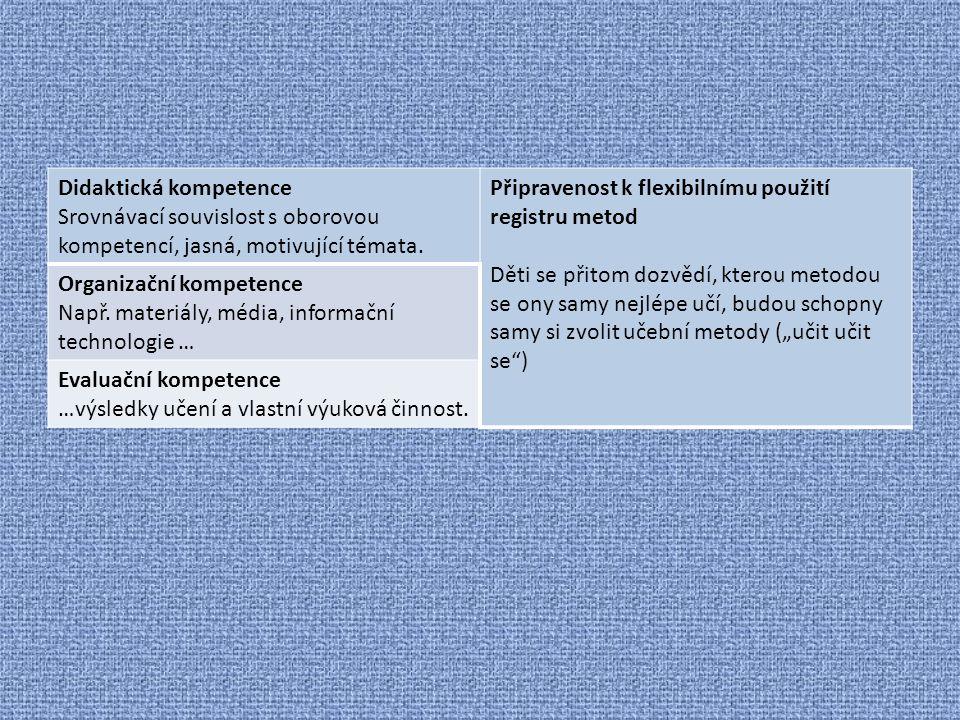 Didaktická kompetence Srovnávací souvislost s oborovou kompetencí, jasná, motivující témata. Připravenost k flexibilnímu použití registru metod Děti s