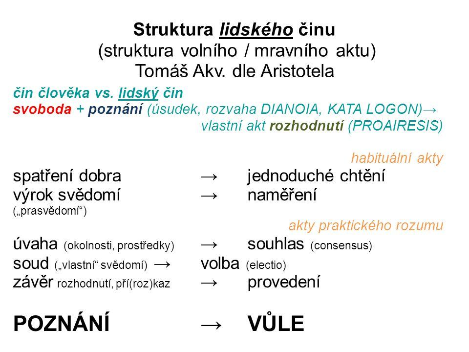 Struktura lidského činu (struktura volního / mravního aktu) Tomáš Akv.