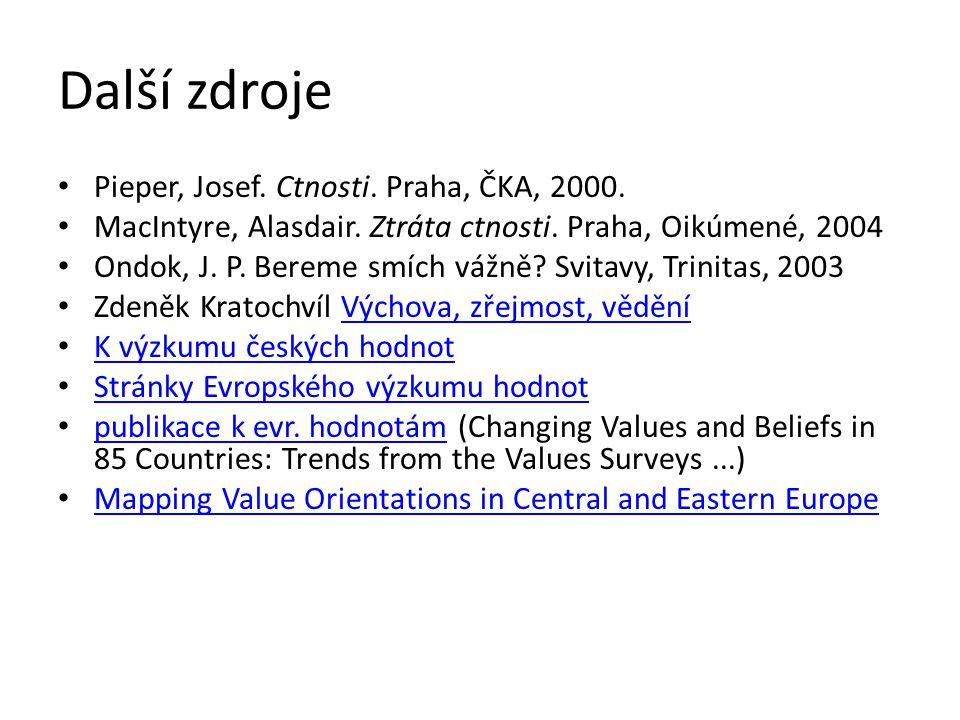 Další zdroje Pieper, Josef.Ctnosti. Praha, ČKA, 2000.