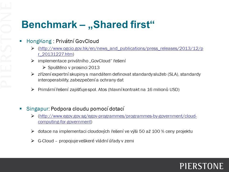  HongKong : Privátní GovCloud  (http://www.ogcio.gov.hk/en/news_and_publications/press_releases/2013/12/p r_20131227.htm)  implementace privátního