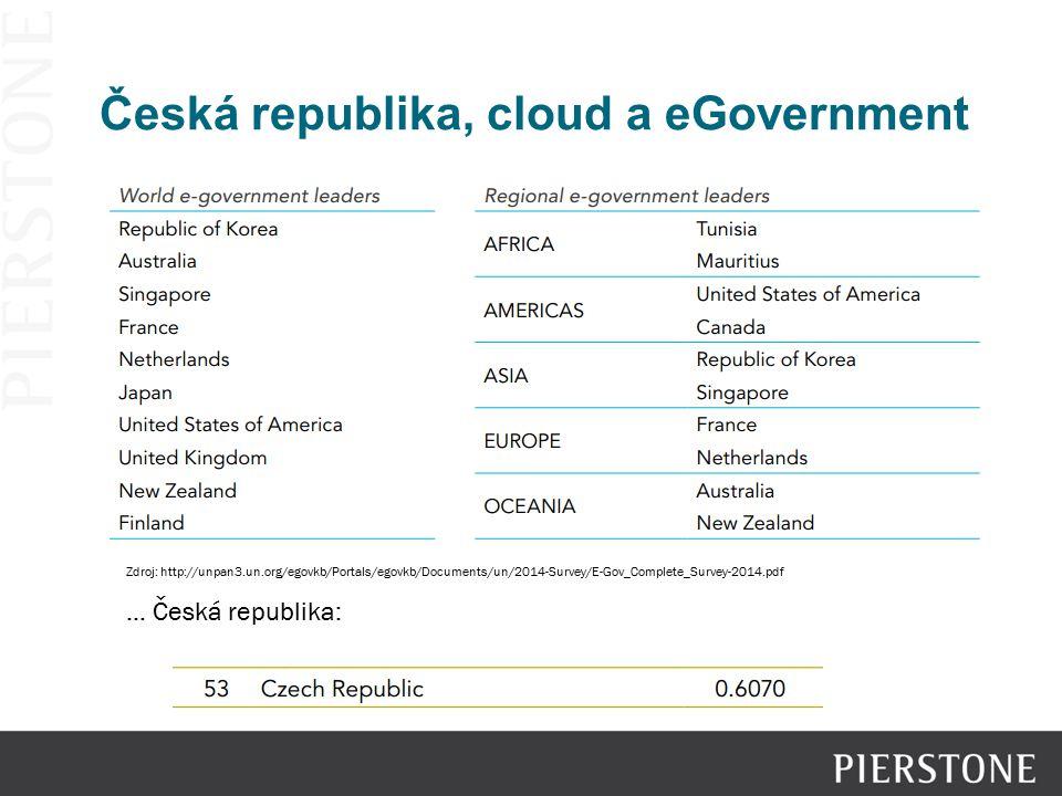 Česká republika, cloud a eGovernment Zdroj: http://unpan3.un.org/egovkb/Portals/egovkb/Documents/un/2014-Survey/E-Gov_Complete_Survey-2014.pdf … Česká
