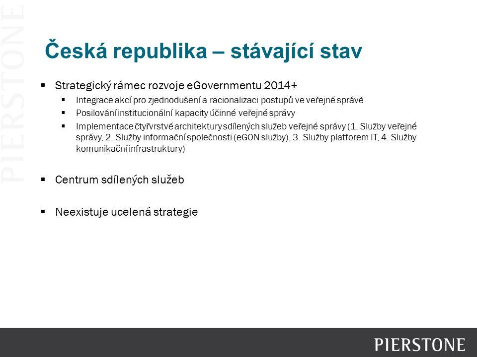  Strategický rámec rozvoje eGovernmentu 2014+  Integrace akcí pro zjednodušení a racionalizaci postupů ve veřejné správě  Posilování institucionáln