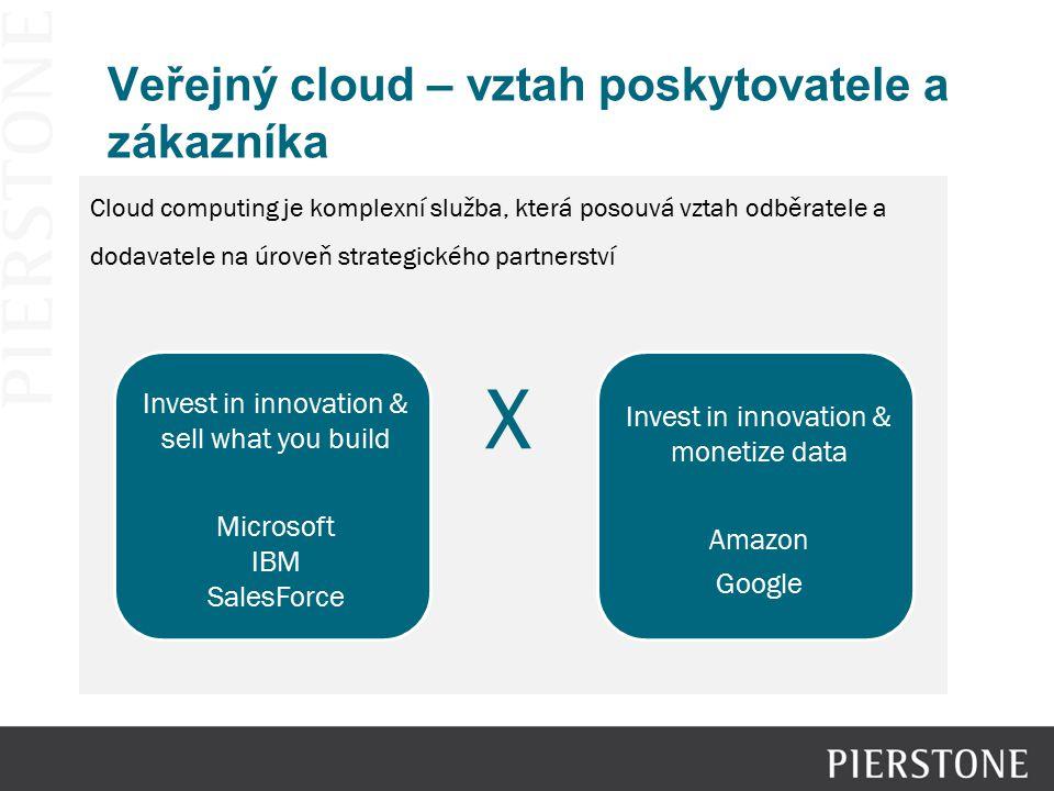 Cloud computing je komplexní služba, která posouvá vztah odběratele a dodavatele na úroveň strategického partnerství Veřejný cloud – vztah poskytovate