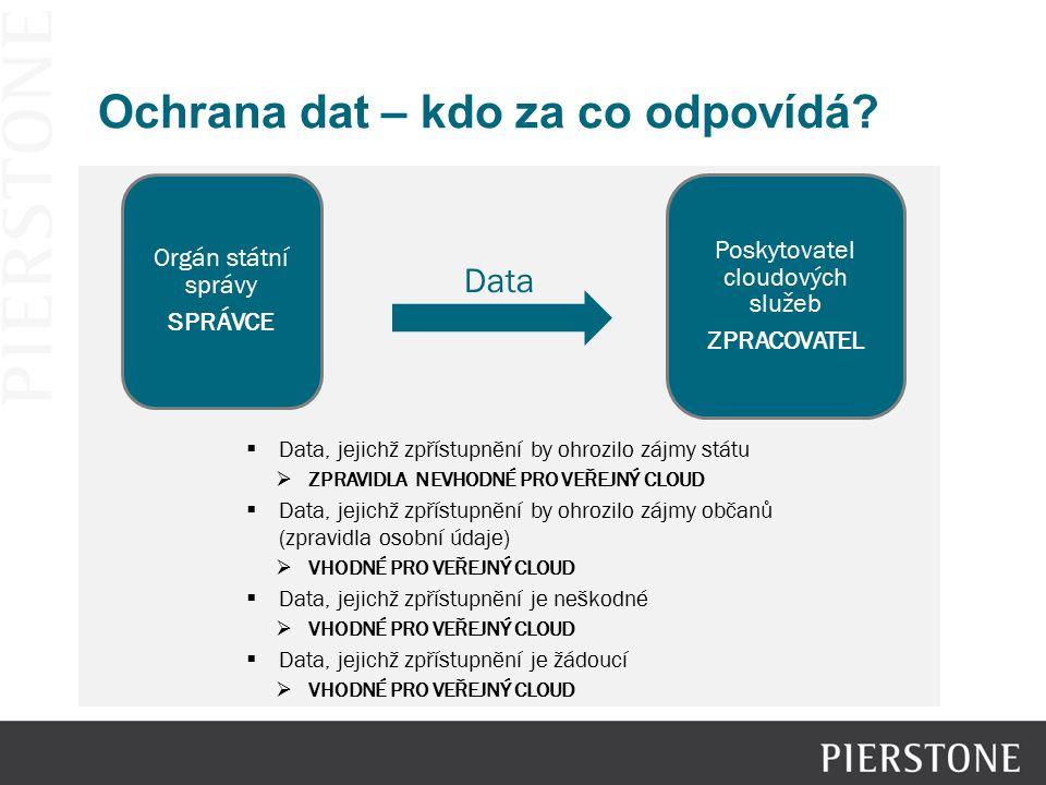Orgán státní správy SPRÁVCE Poskytovatel cloudových služeb ZPRACOVATEL Ochrana dat – kdo za co odpovídá? Data  Data, jejichž zpřístupnění by ohrozilo