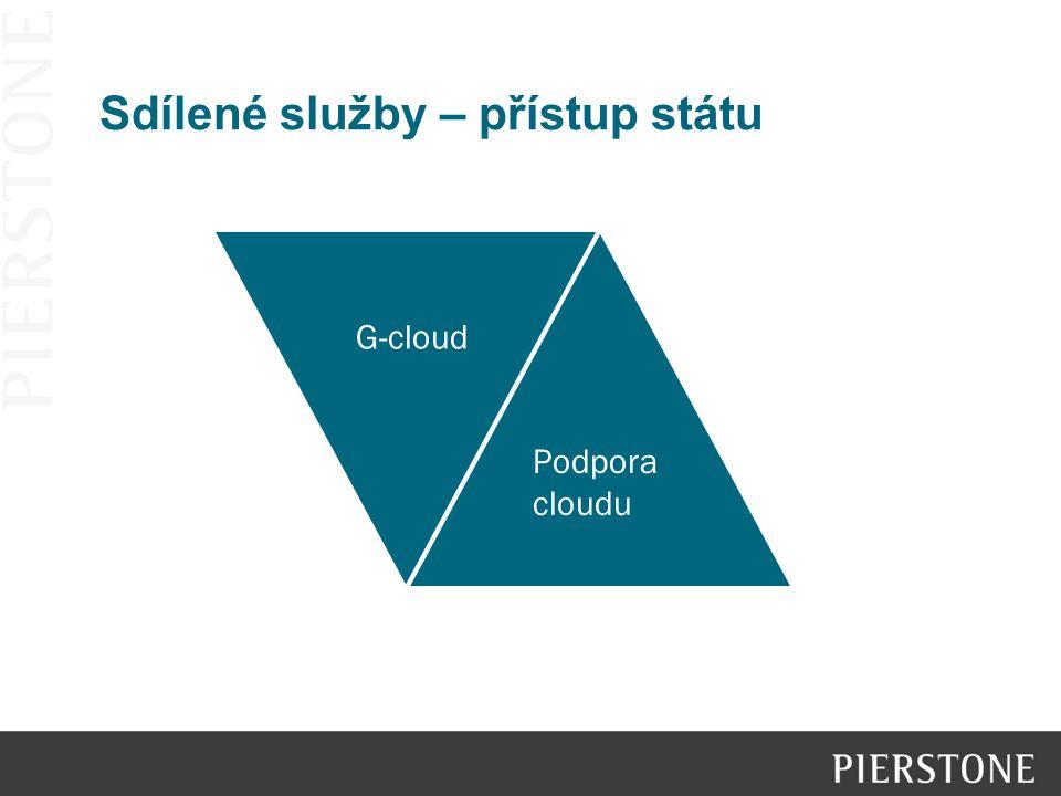 """ od roku 2010 začaly některé státy formulovat své strategie sdílených služeb  G-cloud strategie stanoví komplexní přístup státní správy ke sdíleným řešením  Výchozím bodem je celkový přístup ke sdíleným řešením G-cloud jako strategie """"Cloud First (Shared First) Spojené státy Velká Británie Irsko Singapur """"Cloud if it makes sense Austrálie """"The Australian Government and its agencies may choose cloud based services if they demonstrate value for money and adequate security"""