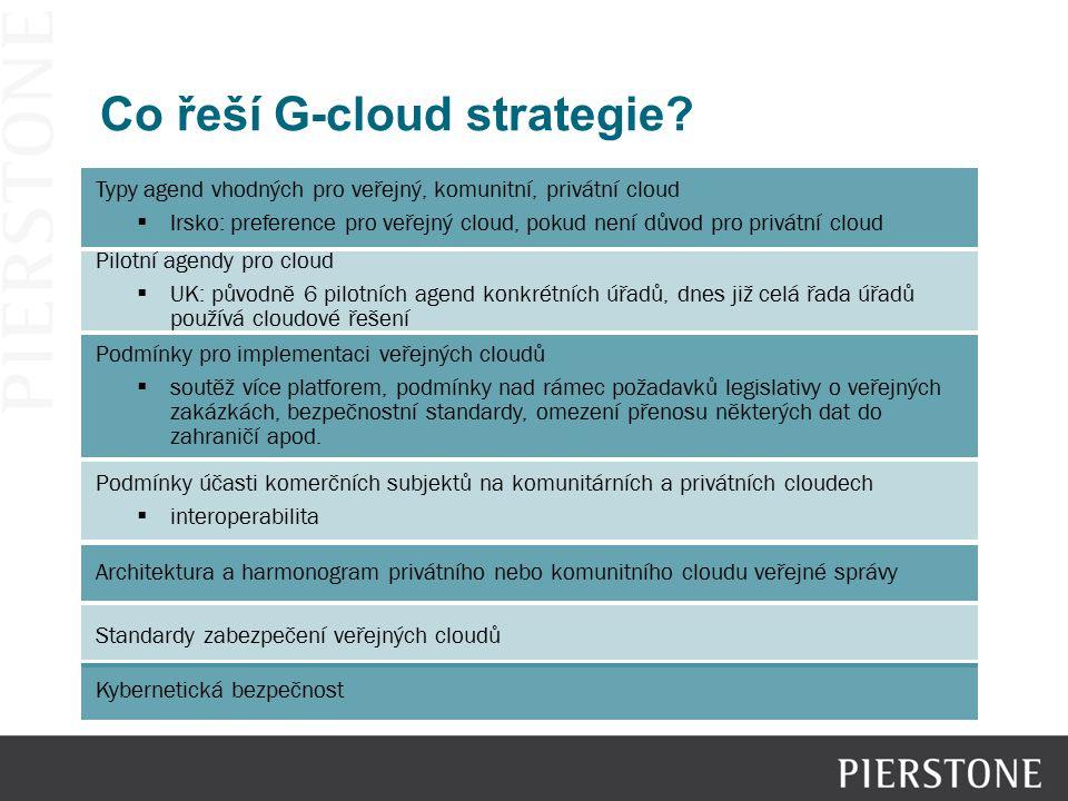 Co řeší G-cloud strategie? Typy agend vhodných pro veřejný, komunitní, privátní cloud Irsko: preference pro veřejný cloud, pokud není důvod pro privát