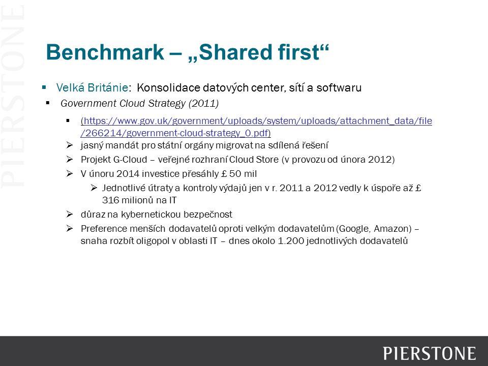 """ HongKong : Privátní GovCloud  (http://www.ogcio.gov.hk/en/news_and_publications/press_releases/2013/12/p r_20131227.htm)  implementace privátního """"GovCloud řešení  Spuštěno v prosinci 2013  zřízení expertní skupiny s mandátem definovat standardy služeb (SLA), standardy interoperability, zabezpečení a ochrany dat  Primární řešení zajišťuje spol."""
