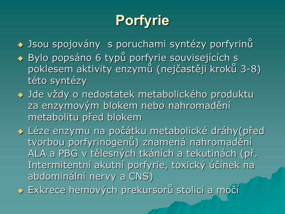 Porfyrie  Jsou spojovány s poruchami syntézy porfyrinů  Bylo popsáno 6 typů porfyrie souvisejících s poklesem aktivity enzymů (nejčastěji kroků 3-8) této syntézy  Jde vždy o nedostatek metabolického produktu za enzymovým blokem nebo nahromadění metabolitu před blokem  Léze enzymu na počátku metabolické dráhy(před tvorbou porfyrinogenů) znamená nahromadění ALA a PBG v tělesných tkáních a tekutinách (př.
