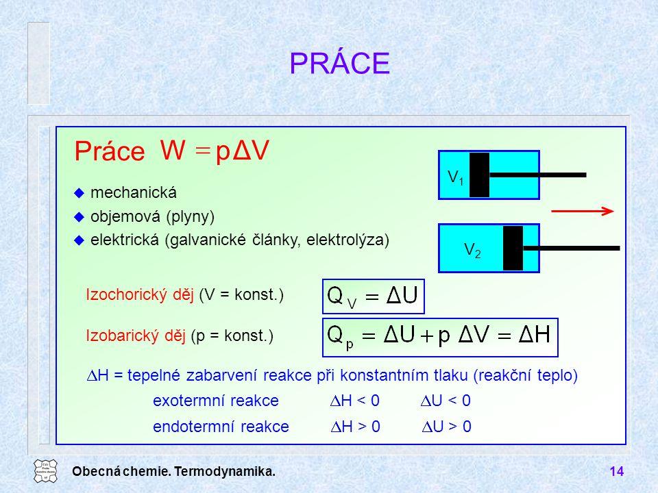 Obecná chemie. Termodynamika.14 Práce u mechanická u objemová (plyny) u elektrická (galvanické články, elektrolýza) PRÁCE ΔVpW  V1V1 V2V2 Izochorický