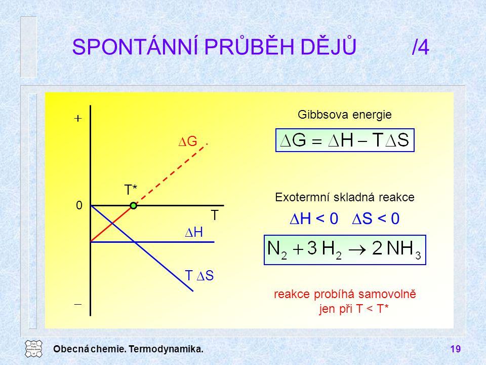 Obecná chemie. Termodynamika.19 SPONTÁNNÍ PRŮBĚH DĚJŮ/4 Exotermní skladná reakce  H < 0  S < 0 Gibbsova energie T 0 T  S HH GG T*   reakce pr