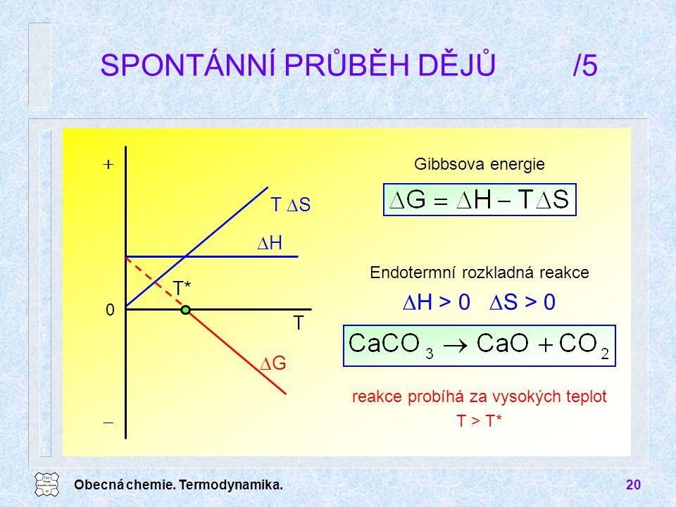 Obecná chemie. Termodynamika.20 SPONTÁNNÍ PRŮBĚH DĚJŮ/5 Endotermní rozkladná reakce  H > 0  S > 0 Gibbsova energie reakce probíhá za vysokých teplot