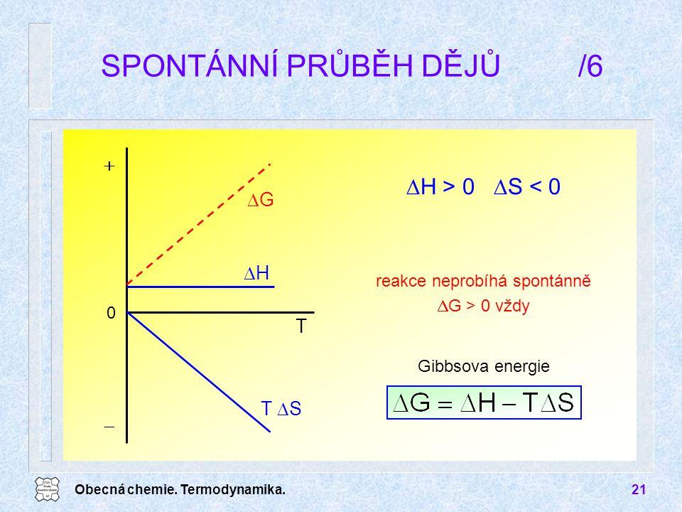 Obecná chemie. Termodynamika.21 SPONTÁNNÍ PRŮBĚH DĚJŮ/6  H > 0  S < 0 Gibbsova energie reakce neprobíhá spontánně  G > 0 vždy T 0 T  S HH GG 