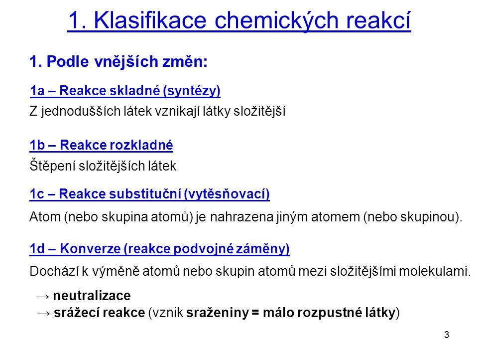 4 1.Klasifikace chemických reakcí 2.
