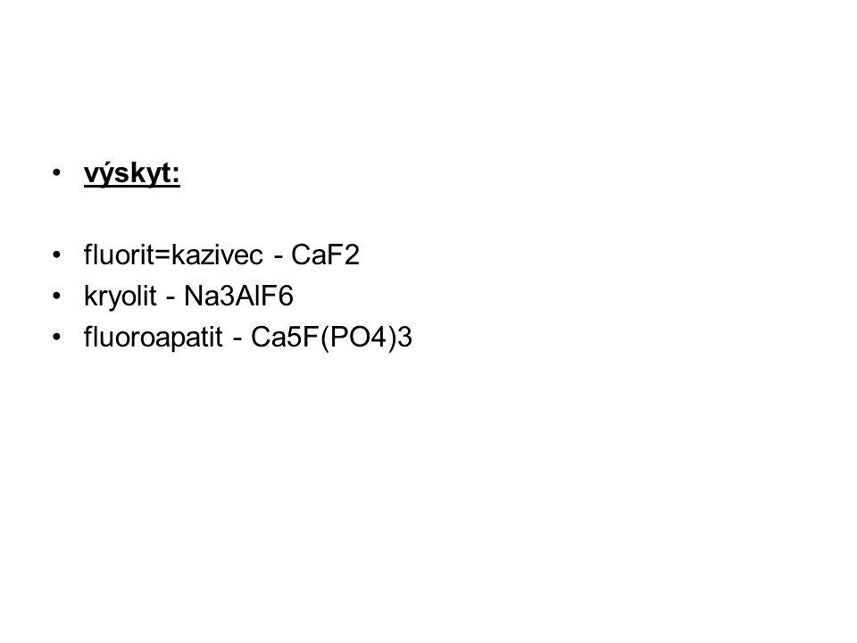 výskyt: fluorit=kazivec - CaF2 kryolit - Na3AlF6 fluoroapatit - Ca5F(PO4)3