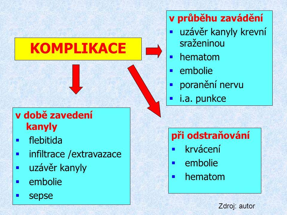 v průběhu zavádění  uzávěr kanyly krevní sraženinou  hematom  embolie  poranění nervu  i.a. punkce v době zavedení kanyly  flebitida  infiltrac