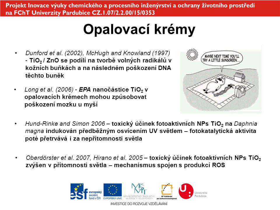 Dunford et al. (2002), McHugh and Knowland (1997) - TiO 2 / ZnO se podílí na tvorbě volných radikálů v kožních buňkách a na následném poškození DNA tě
