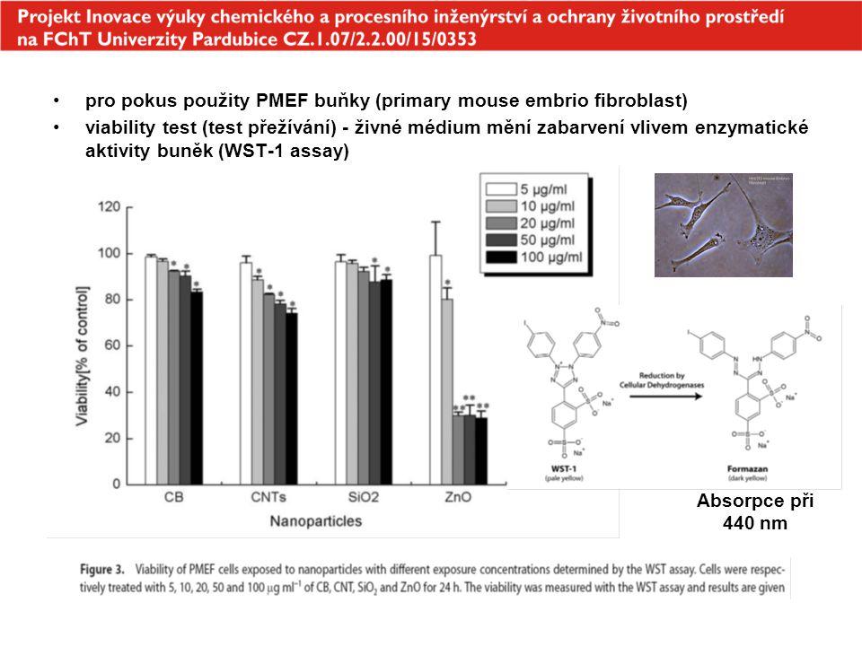 pro pokus použity PMEF buňky (primary mouse embrio fibroblast) viability test (test přežívání) - živné médium mění zabarvení vlivem enzymatické aktivi