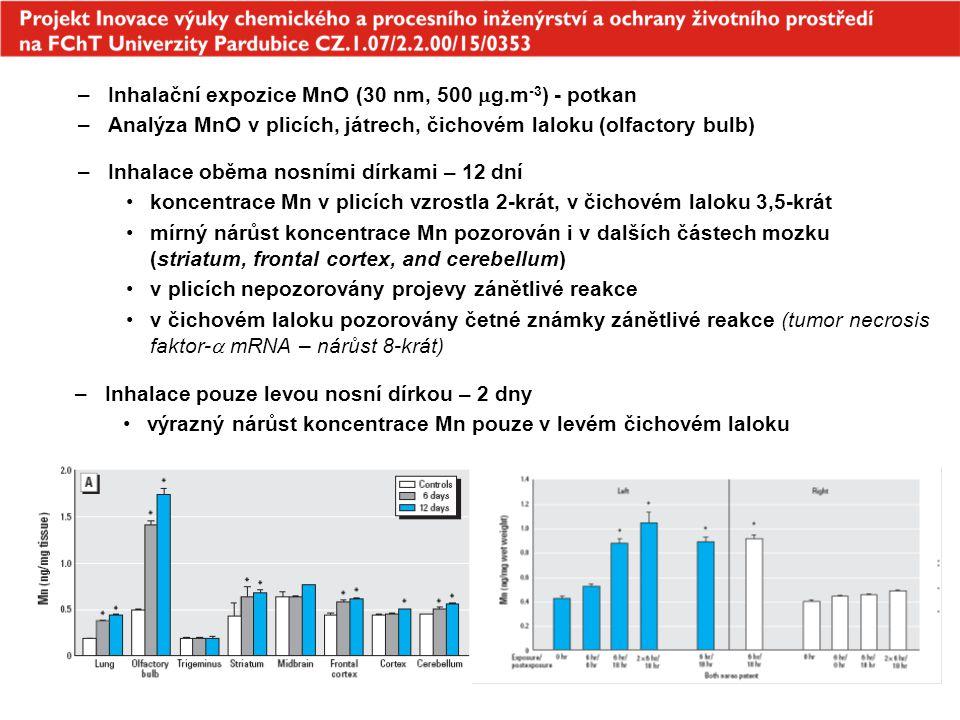 –Inhalační expozice MnO (30 nm, 500  g.m -3 ) - potkan –Analýza MnO v plicích, játrech, čichovém laloku (olfactory bulb) –Inhalace oběma nosními dírk