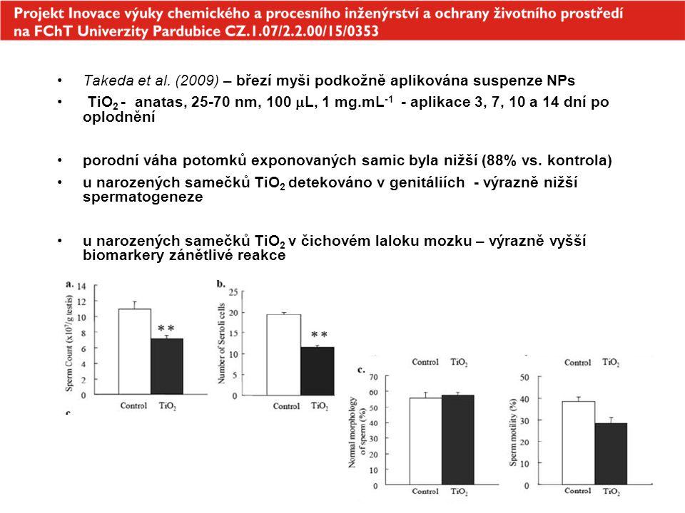 Takeda et al. (2009) – březí myši podkožně aplikována suspenze NPs TiO 2 - anatas, 25-70 nm, 100  L, 1 mg.mL -1 - aplikace 3, 7, 10 a 14 dní po oplod