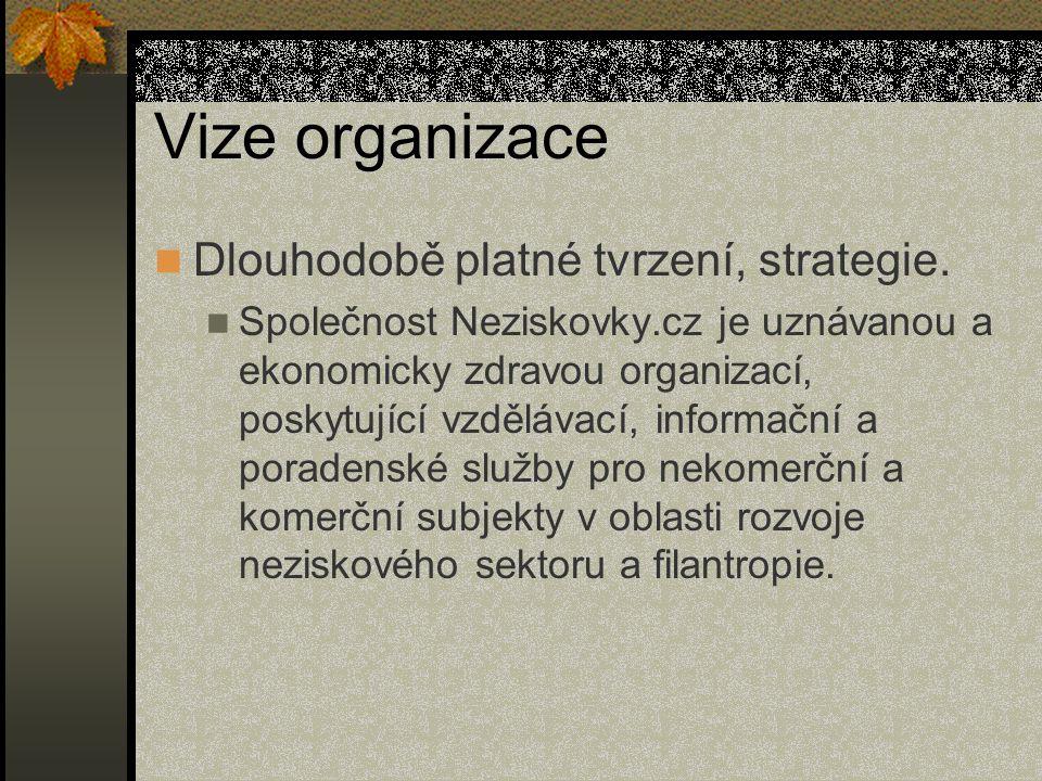 Vize organizace Dlouhodobě platné tvrzení, strategie.