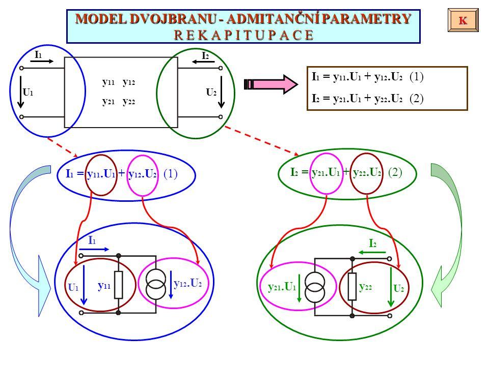 I1I1 I2I2 U1U1 U2U2 I 1 = y 11.U 1 + y 12.U 2 (1) I 2 = y 21.U 1 + y 22.U 2 (2) MODEL DVOJBRANU - ADMITANČNÍ PARAMETRY R E K A P I T U P A C E KK K I