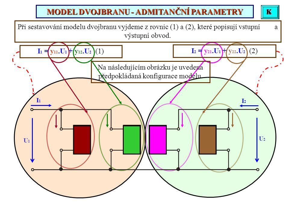 Při sestavování modelu dvojbranu vyjdeme z rovnic (1) a (2), které popisují vstupní a výstupní obvod. K K K I 1 = y 11.U 1 + y 12.U 2 (1) I 2 = y 21.U