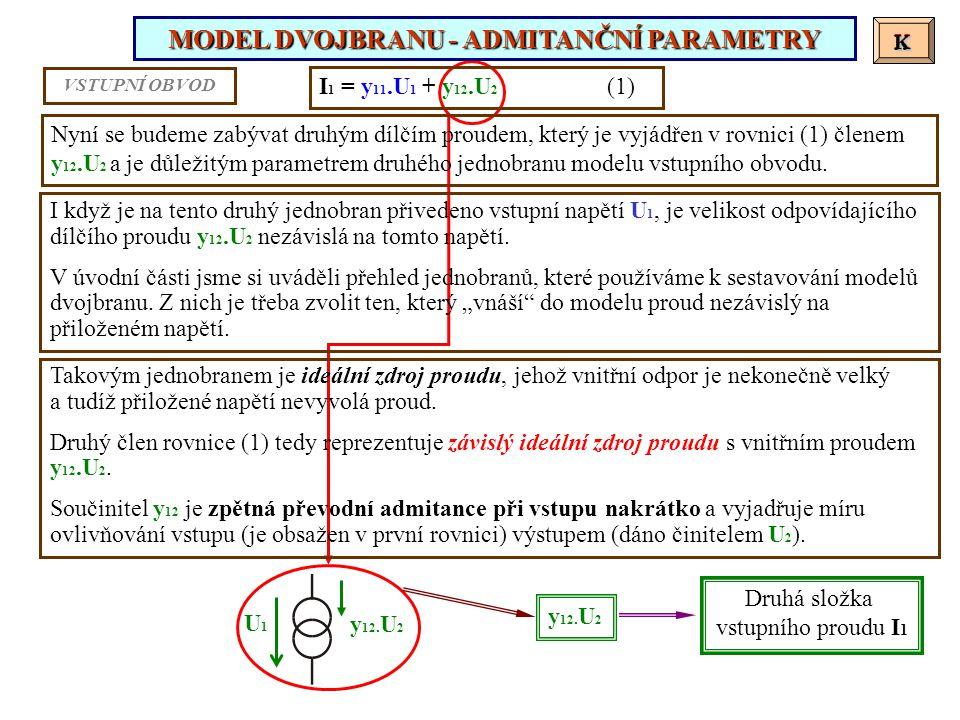 K K I 1 = y 11.U 1 + y 12.U 2 (1) y 12. U 2 U1U1 K K K MODEL DVOJBRANU - ADMITANČNÍ PARAMETRY y 12. U 2 Druhá složka vstupního proudu I 1 Nyní se bude