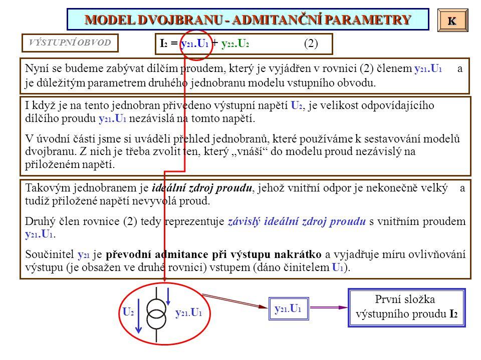 K K I 2 = y 21.U 1 + y 22.U 2 (2) y 21. U 1 U2U2 K K K MODEL DVOJBRANU - ADMITANČNÍ PARAMETRY y 21. U 1 První složka výstupního proudu I 2 Nyní se bud
