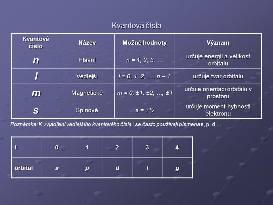 Kvantová čísla Kvantové číslo Název Možné hodnoty Význam nHlavní n = 1, 2, 3, … určuje energii a velikost orbitalu lVedlejší l = 0, 1, 2, …, n – 1 urč