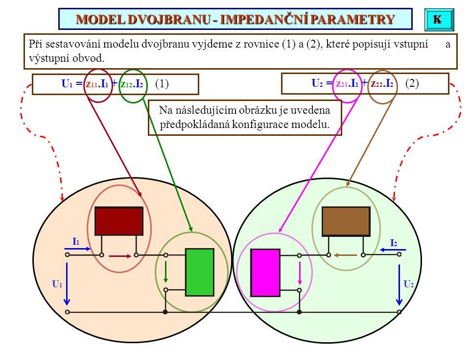 Při sestavování modelu dvojbranu vyjdeme z rovnice (1) a (2), které popisují vstupní a výstupní obvod. K K K U 1 = z 11.I 1 + z 12.I 2 (1) U 2 = z 21.