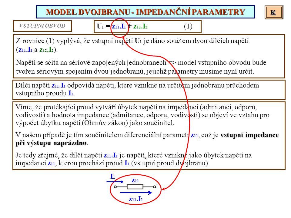 MODEL DVOJBRANU - IMPEDANČNÍ PARAMETRY K K U 1 = z 11.I 1 + z 12.I 2 (1) Z rovnice (1) vyplývá, že vstupní napětí U 1 je dáno součtem dvou dílčích napětí (z 11.I 1 a z 12.I 2 ).