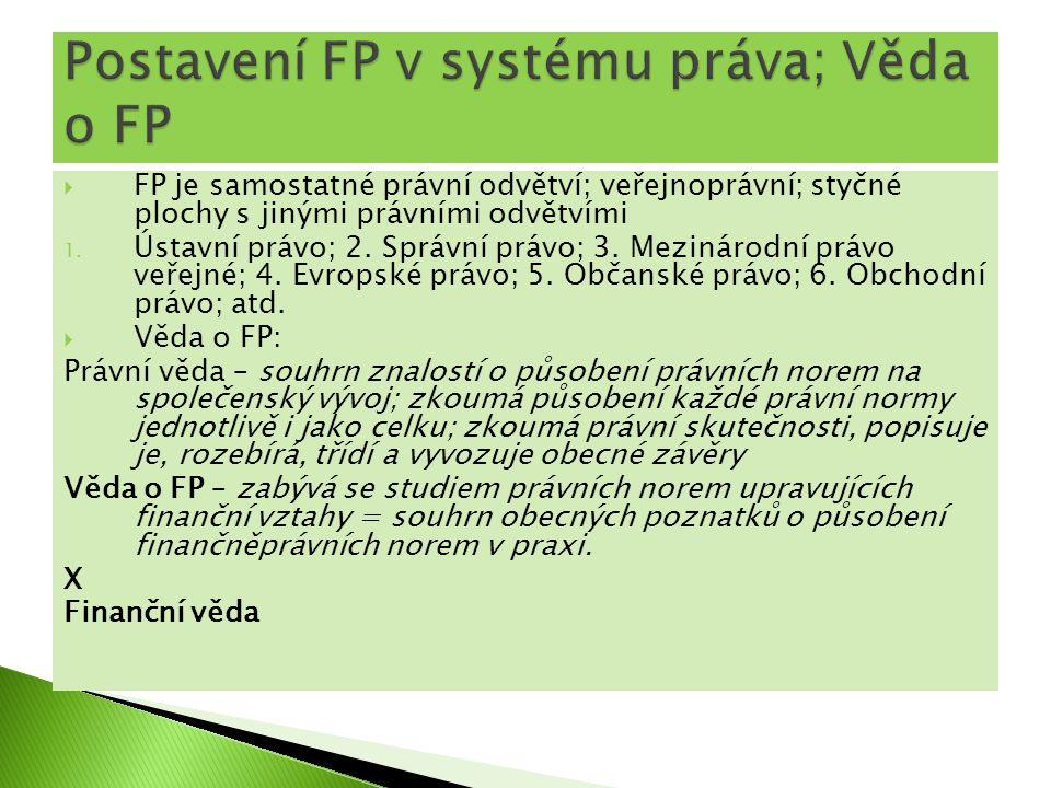  FP je samostatné právní odvětví; veřejnoprávní; styčné plochy s jinými právními odvětvími 1. Ústavní právo; 2. Správní právo; 3. Mezinárodní právo v