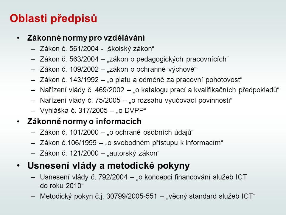 Oblasti předpisů Zákonné normy pro vzdělávání –Zákon č.