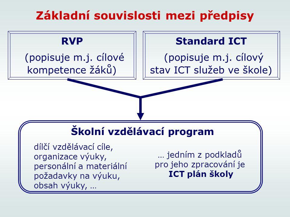 Školní vzdělávací program … jedním z podkladů pro jeho zpracování je ICT plán školy RVP (popisuje m.j.