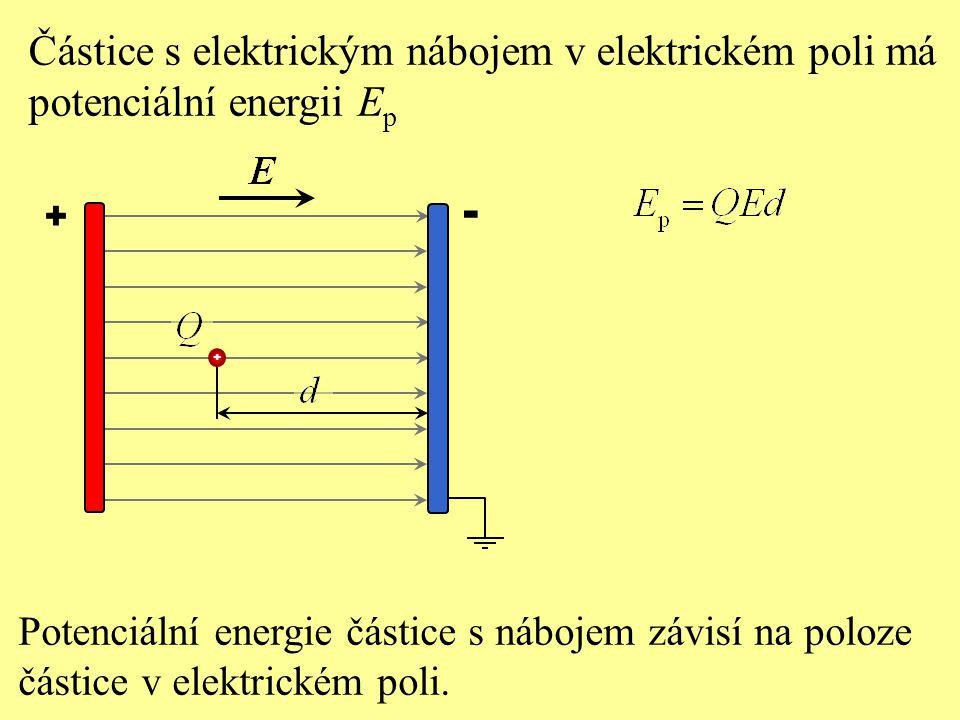 Potenciální energie částice s nábojem závisí na poloze částice v elektrickém poli.