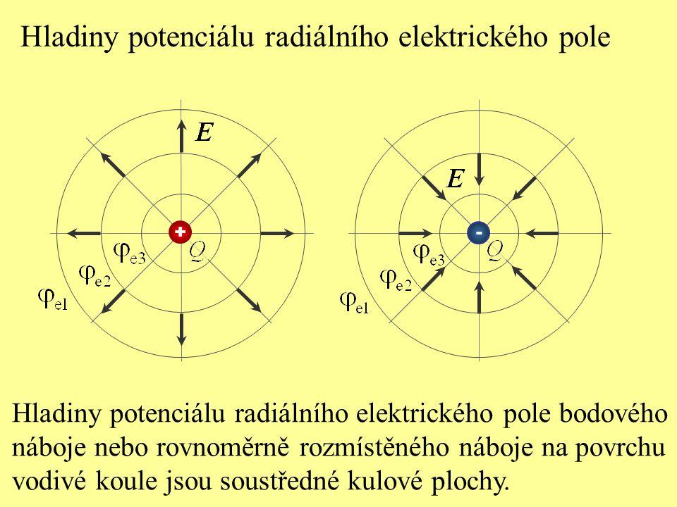 Jaký potenciál má vodič, jestliže na přenesení náboje 50  C z místa nulového potenciálu na jeho povrch se vykonala práce 0,2 J.